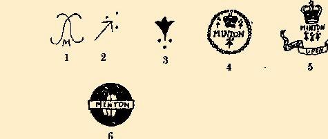 Minton pottery marks